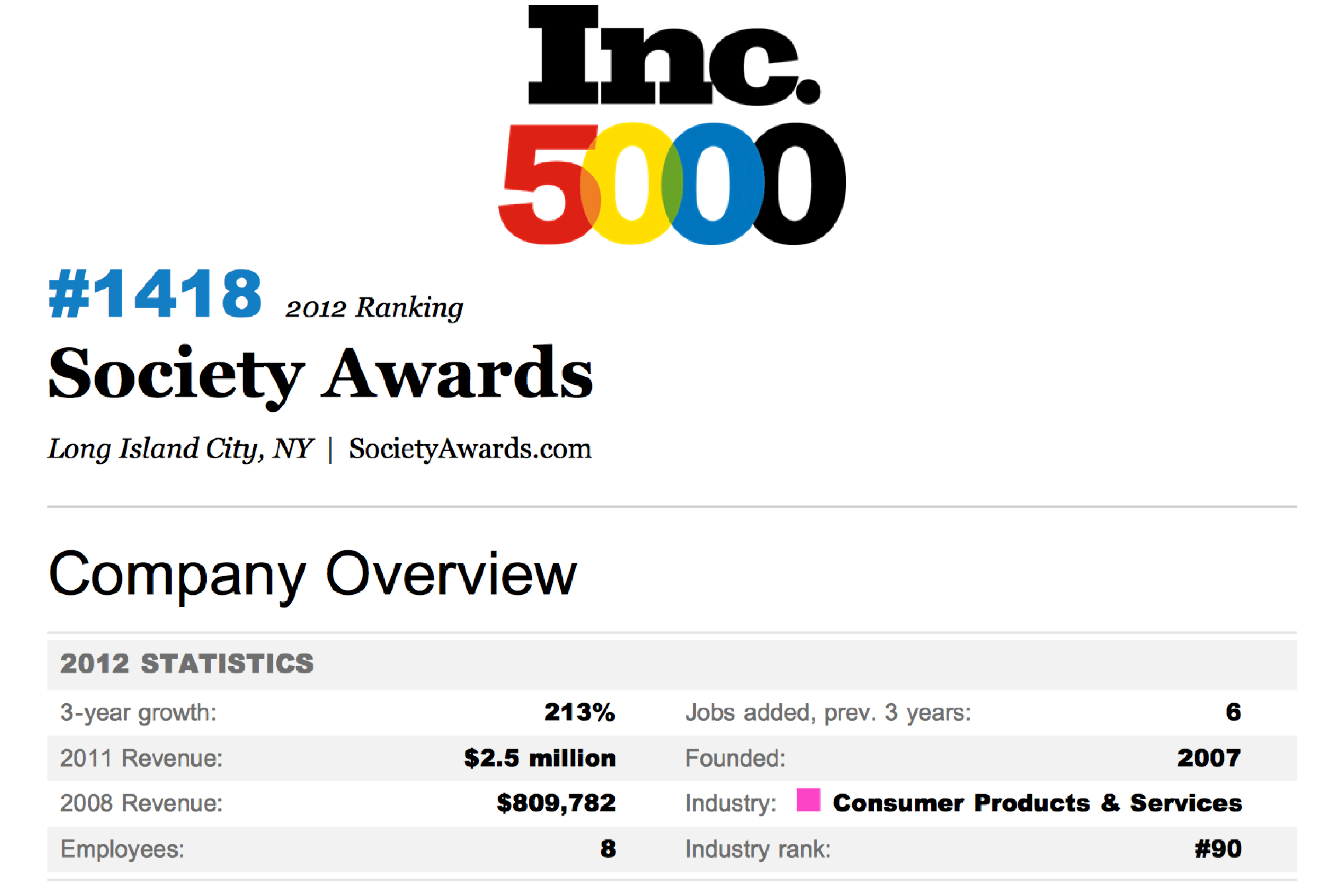 Listing for Society Awards on the Inc. 5000 List of America's fastest-growing, privately-held companies.